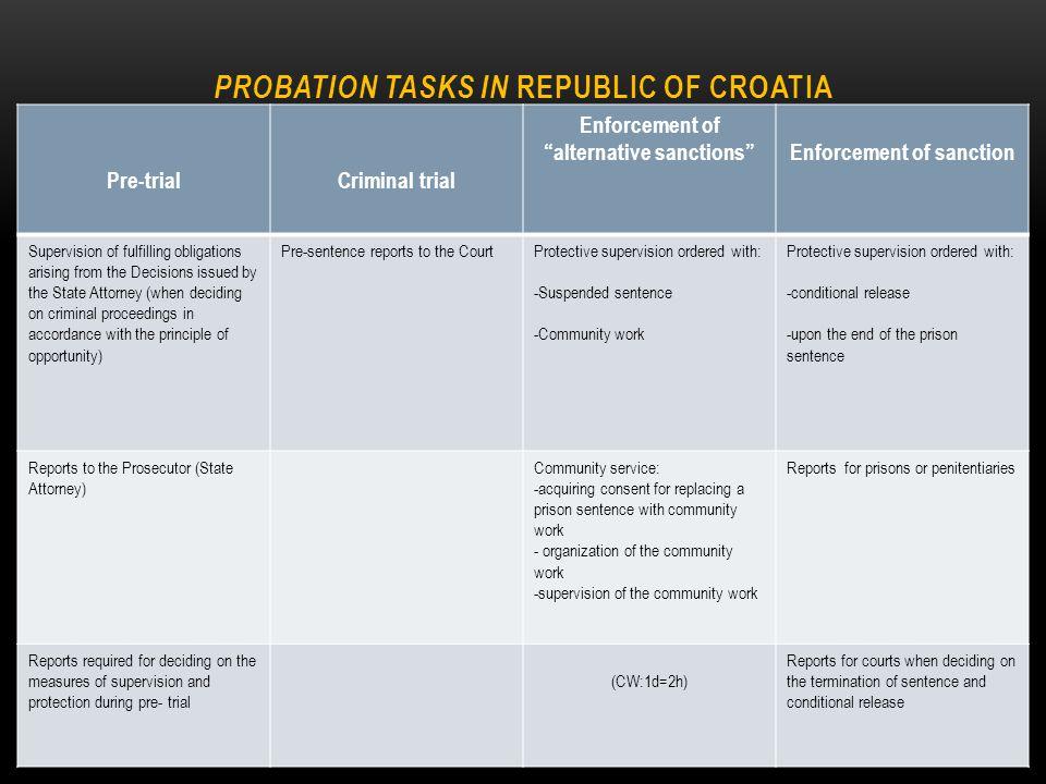 "PROBATION TASKS IN REPUBLIC OF CROATIA Pre-trialCriminal trial Enforcement of ""alternative sanctions""Enforcement of sanction Supervision of fulfilling"
