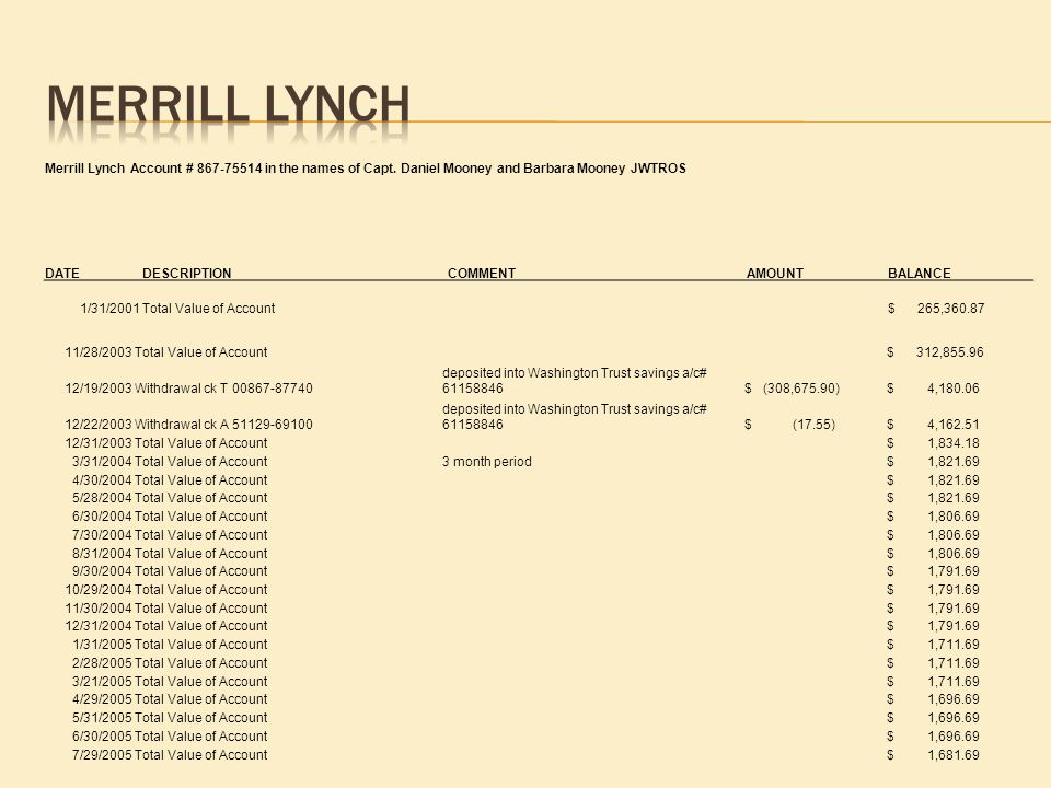 Merrill Lynch Account # 867-75514 in the names of Capt.
