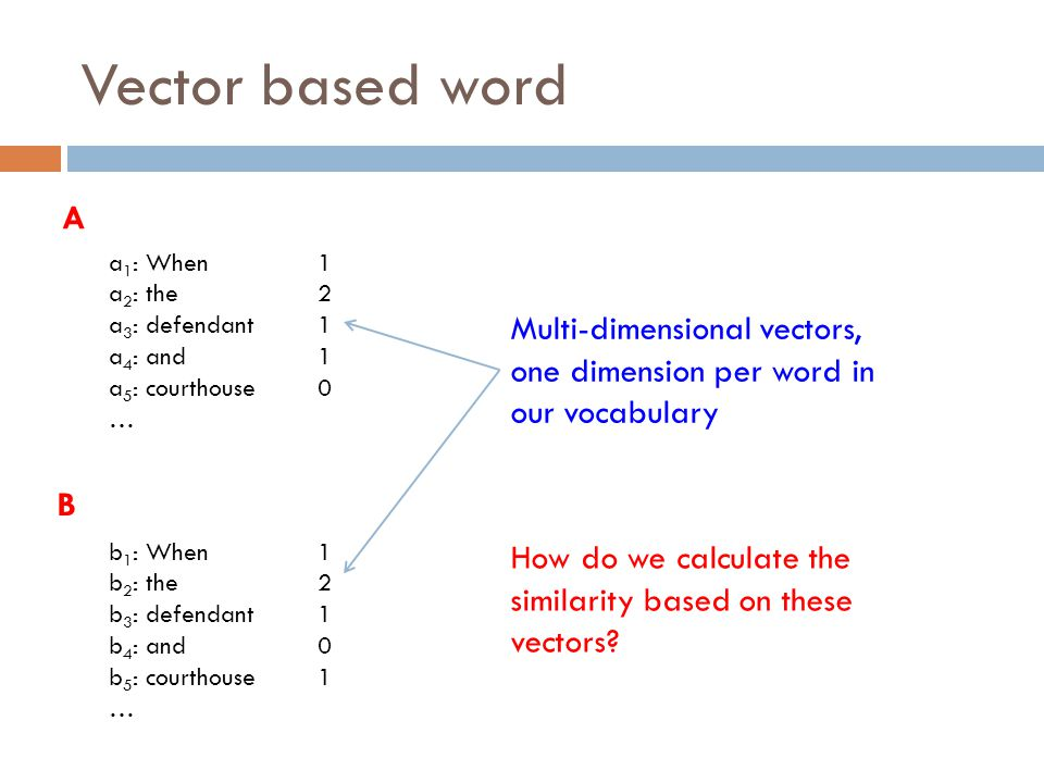 Vector based word a 1 : When1 a 2 : the2 a 3 : defendant1 a 4 : and1 a 5 : courthouse0 … b 1 : When1 b 2 : the2 b 3 : defendant1 b 4 : and0 b 5 : cour