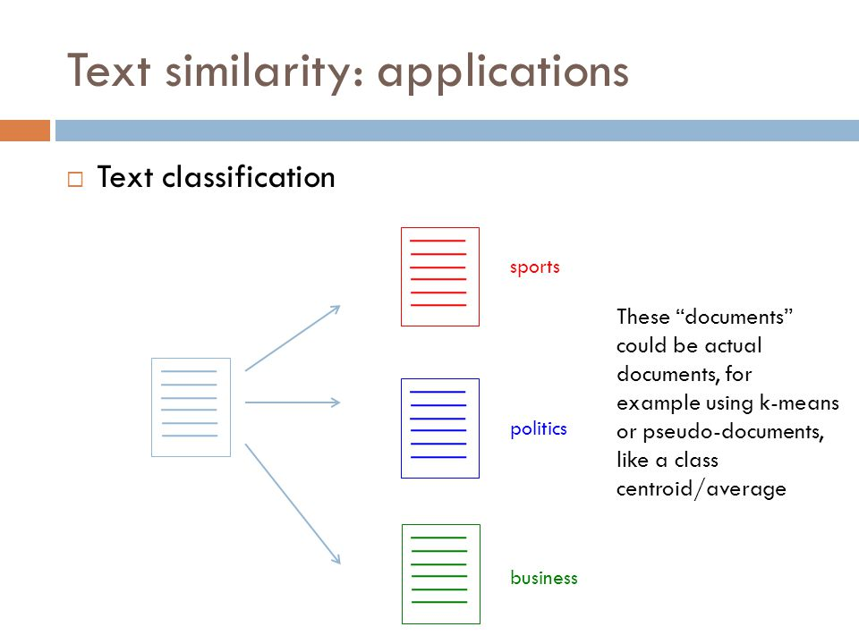 """Text similarity: applications  Text classification sports politics business These """"documents"""" could be actual documents, for example using k-means or"""