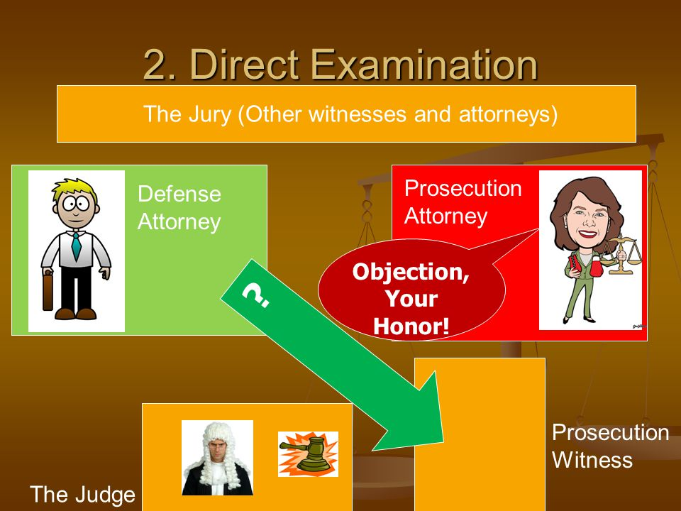 2. Direct Examination Defense Attorney Prosecution Attorney Prosecution Witness The Judge The Jury (Other witnesses and attorneys) ? Objection, Your H