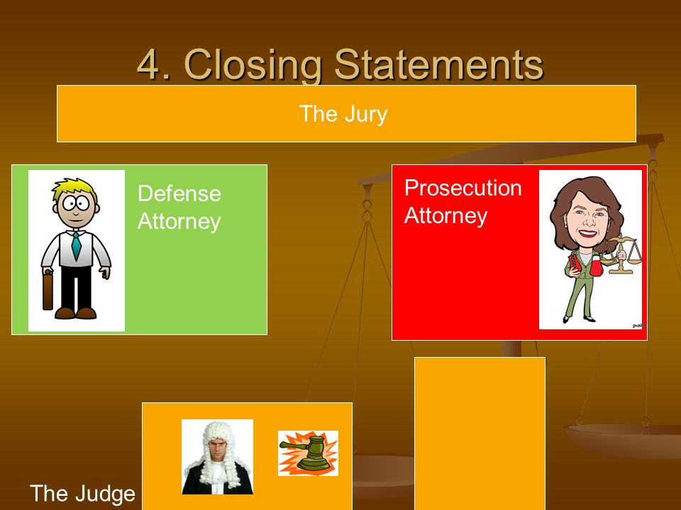 4. Closing Statements Defense Attorney Prosecution Attorney The Judge The Jury