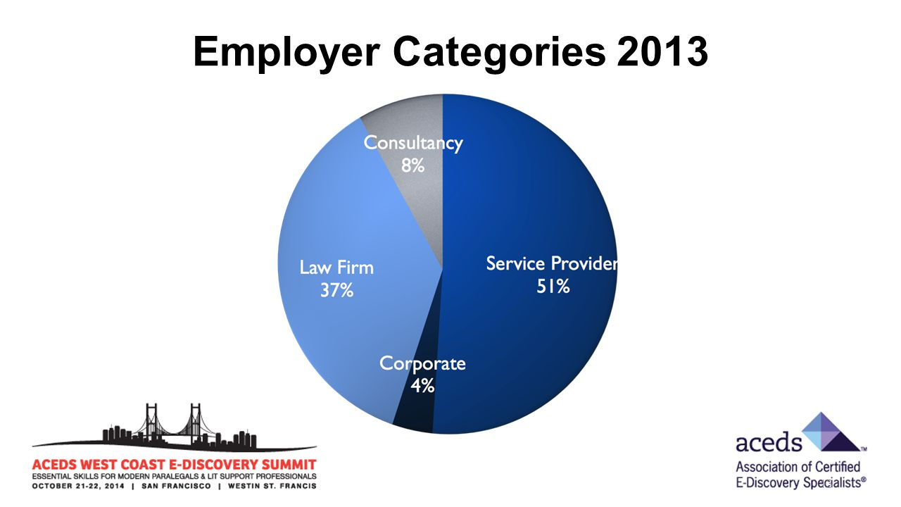 13 Employer Categories 2013
