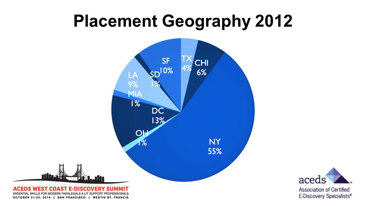 15 Placement Geography 2012
