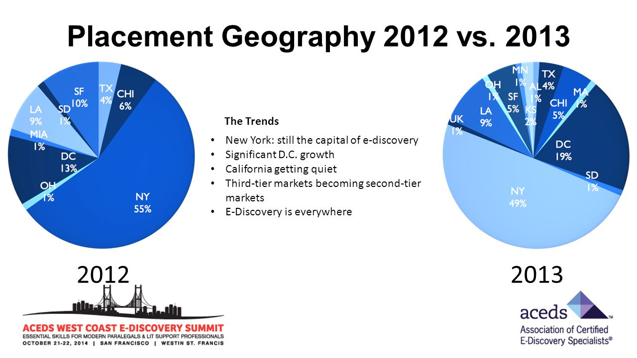 17 20122013 Placement Geography 2012 vs.