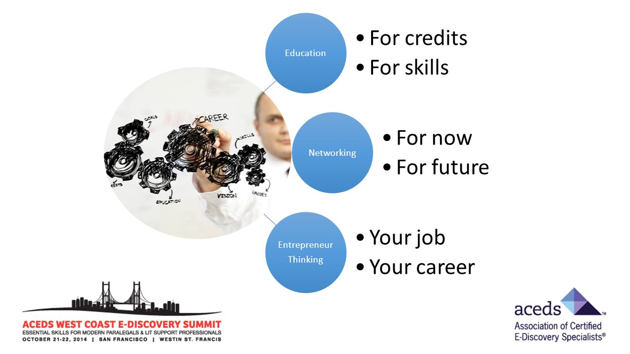 Education For credits For skills Networking For now For future Entrepreneur Thinking Your job Your career