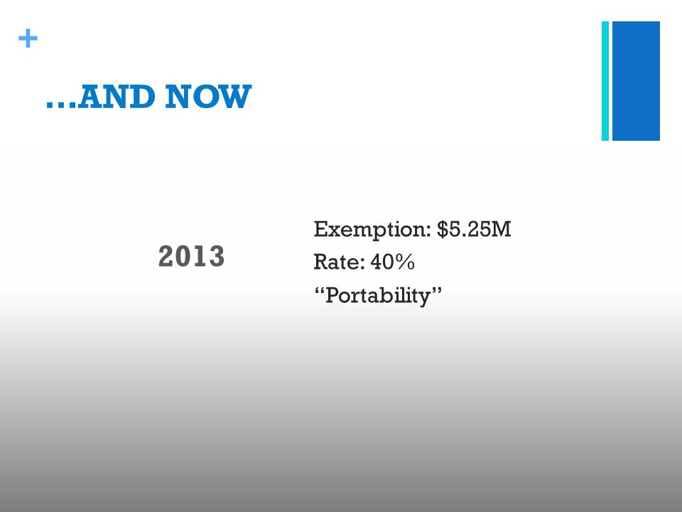 + …AND NOW 2013 Exemption: $5.25M Rate: 40% Portability