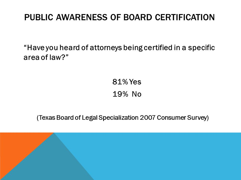 PUBLIC AWARENESS OF BOARD CERTIFICATION Have you heard of attorneys being certified in a specific area of law? 81% Yes 19% No (Texas Board of Legal Specialization 2007 Consumer Survey)
