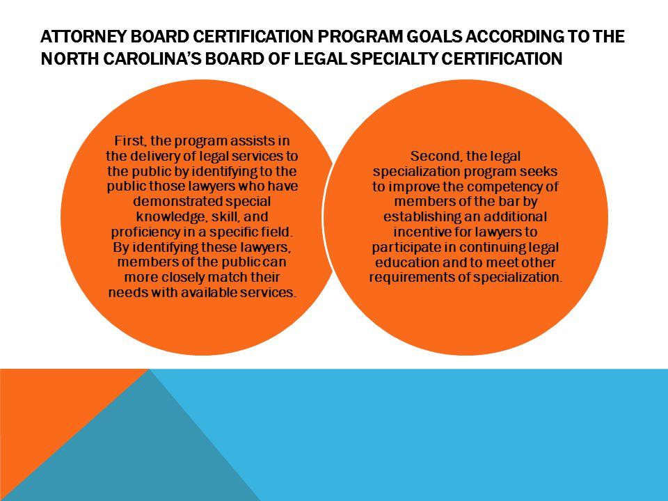 Development of Board Certification in Medicine