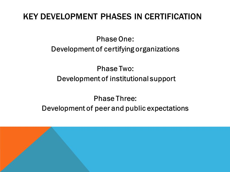 KEY DEVELOPMENT PHASES IN CERTIFICATION Phase One: Development of certifying organizations Phase Two: Development of institutional support Phase Three: Development of peer and public expectations