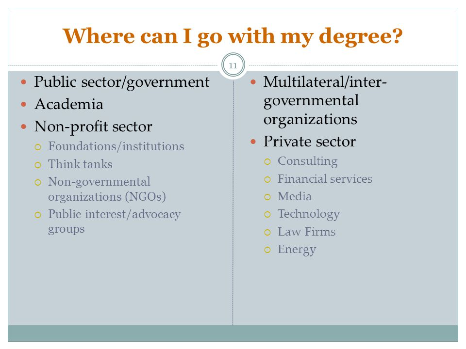 Where can I go with my degree? Public sector/government Academia Non-profit sector  Foundations/institutions  Think tanks  Non-governmental organiz