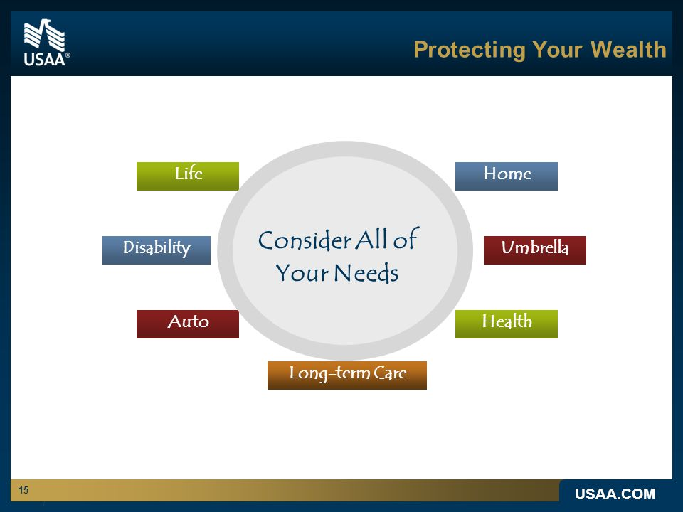 USAA.COM 15 Protecting Your Wealth Life Disability Auto Home Umbrella Health Long-term Care Consider All of Your Needs