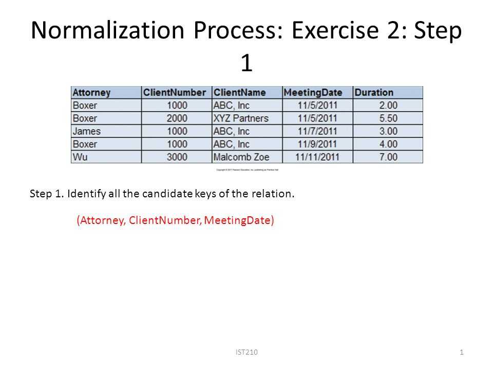 Normalization Process: Exercise 2: Step 1 IST2101 Step 1.