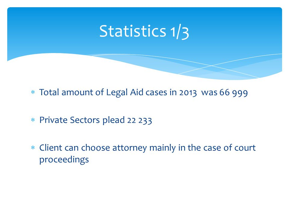  Total amount of Legal Aid cases in 2013 was 66 999  Private Sectors plead 22 233  Client can choose attorney mainly in the case of court proceedin