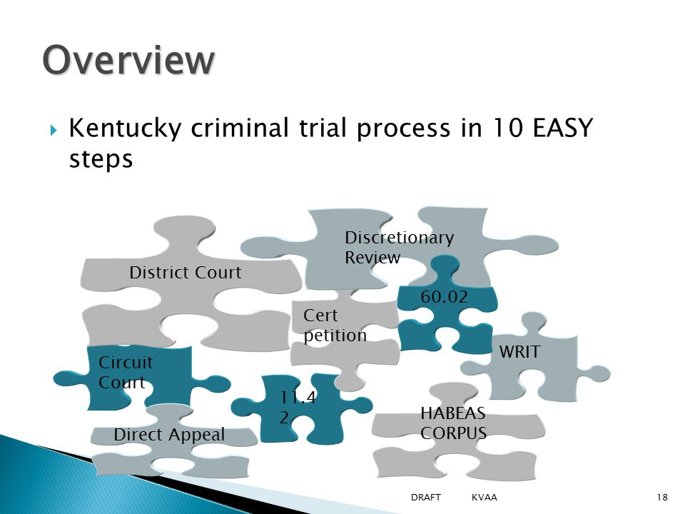Overview  Kentucky criminal trial process in 10 EASY steps WRIT 11.4 2 HABEAS CORPUS Cert petition Circuit Court Direct Appeal Discretionary Review 60.02 District Court 18DRAFT KVAA
