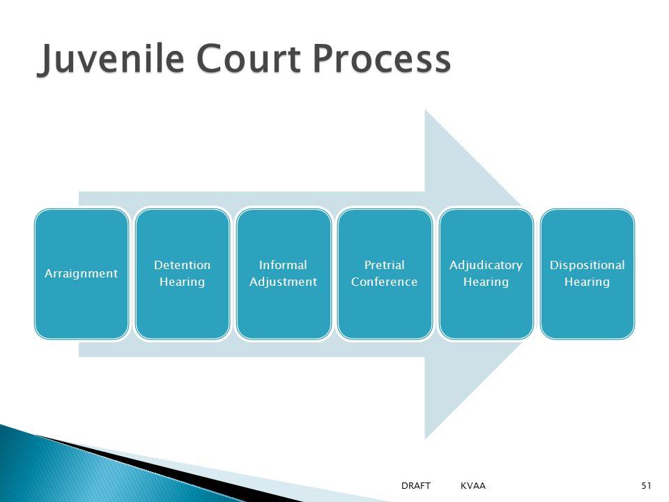 Arraignment Detention Hearing Informal Adjustment Pretrial Conference Adjudicatory Hearing Dispositional Hearing Juvenile Court Process 51DRAFT KVAA