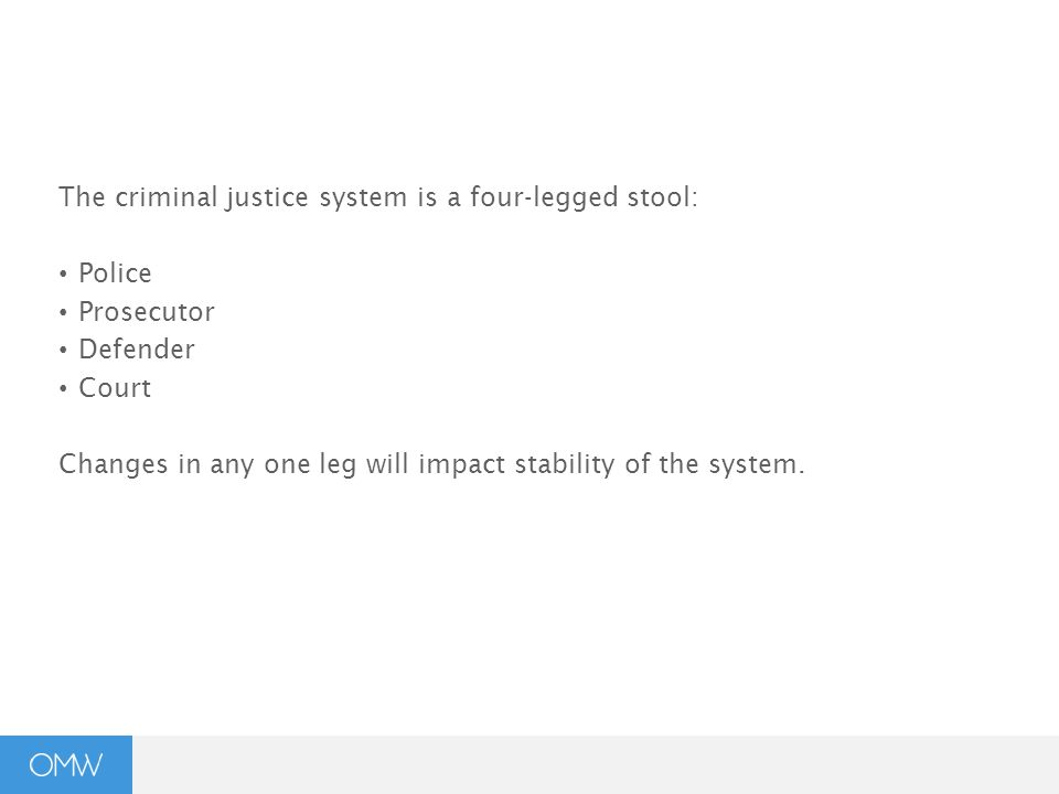 The criminal justice system is a four-legged stool: Police Prosecutor Defender Court Changes in any one leg will impact stability of the system.