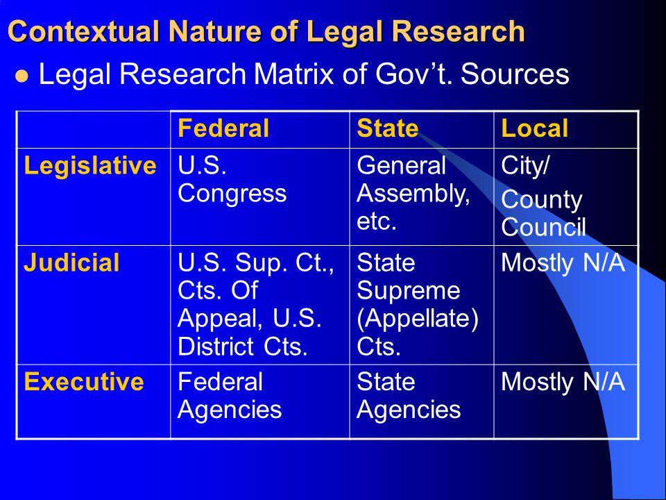 Contextual Nature of Legal Research Legal Research Matrix of Gov't. Sources FederalStateLocal LegislativeU.S. Congress General Assembly, etc. City/ Co