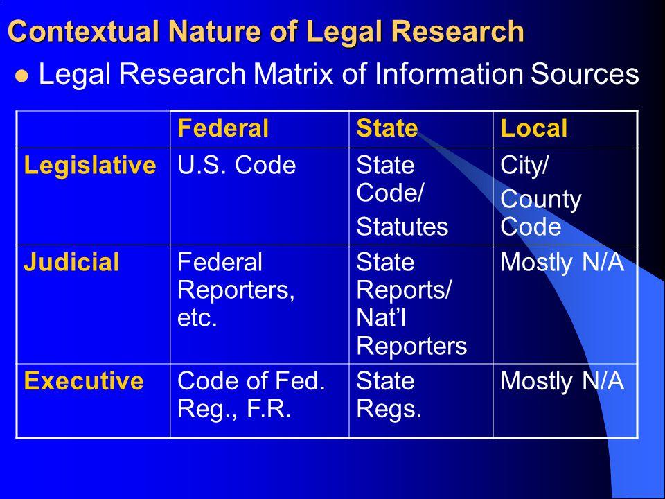 Contextual Nature of Legal Research Legal Research Matrix of Information Sources FederalStateLocal LegislativeU.S. CodeState Code/ Statutes City/ Coun