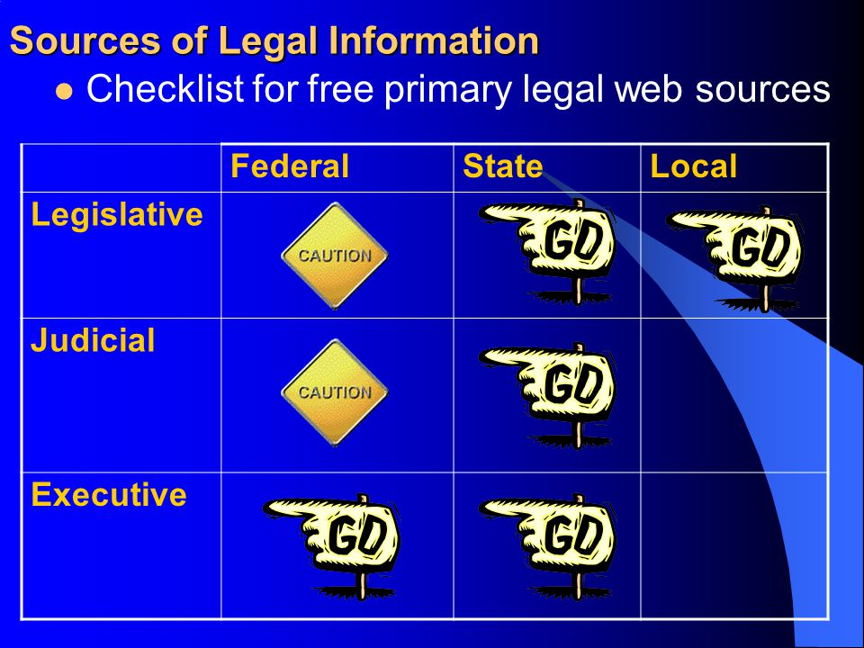 Sources of Legal Information Checklist for free primary legal web sources FederalStateLocal Legislative Judicial Executive
