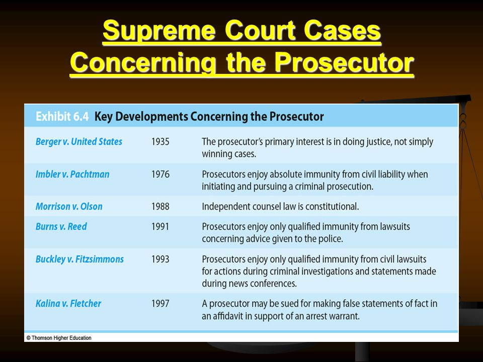 Supreme Court Cases Concerning the Prosecutor