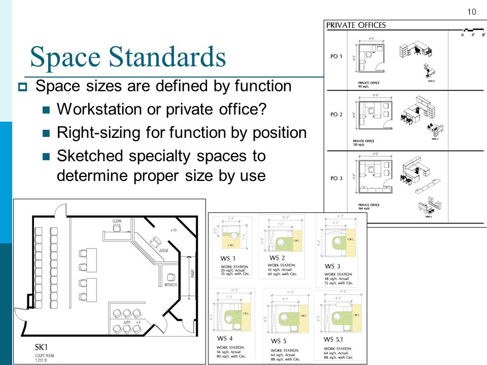 10 Space Standards  Space sizes are defined by function Workstation or private office.