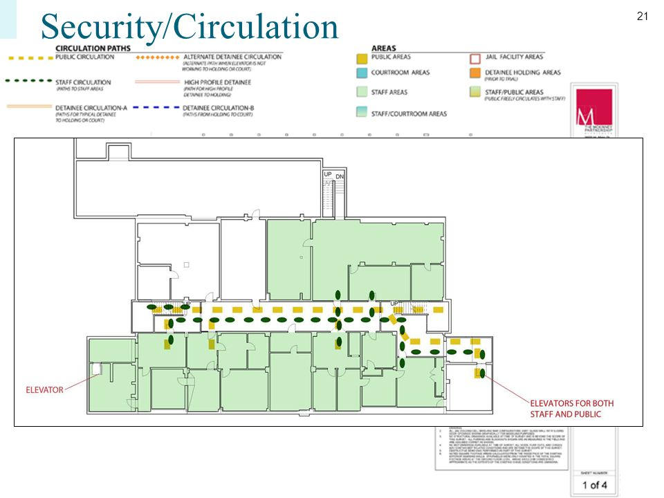 21 Security/Circulation