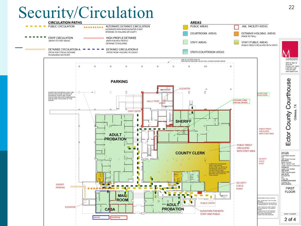 22 Security/Circulation