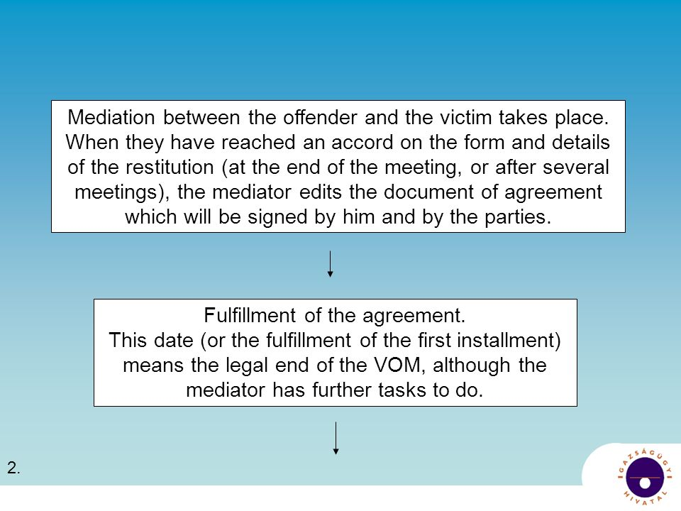 Mediation between the offender and the victim takes place. When they have reached an accord on the form and details of the restitution (at the end of