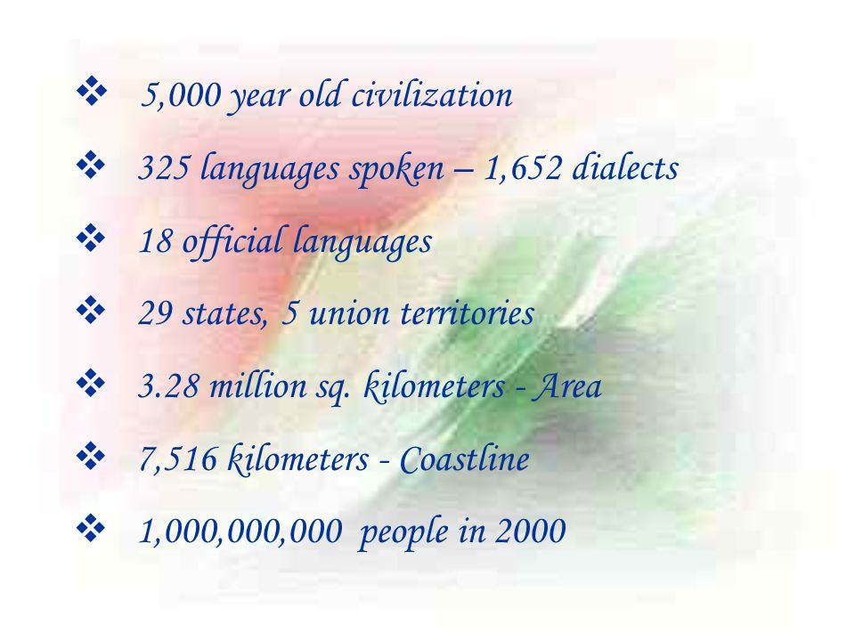  5,000 year old civilization  325 languages spoken – 1,652 dialects  18 official languages  29 states, 5 union territories  3.28 million sq. kilo
