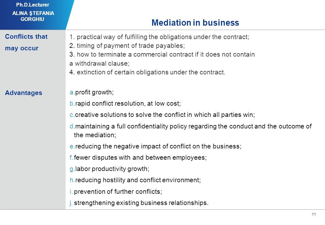 11 Mediation in business 1. practical way of fulfilling the obligations under the contract; 2.