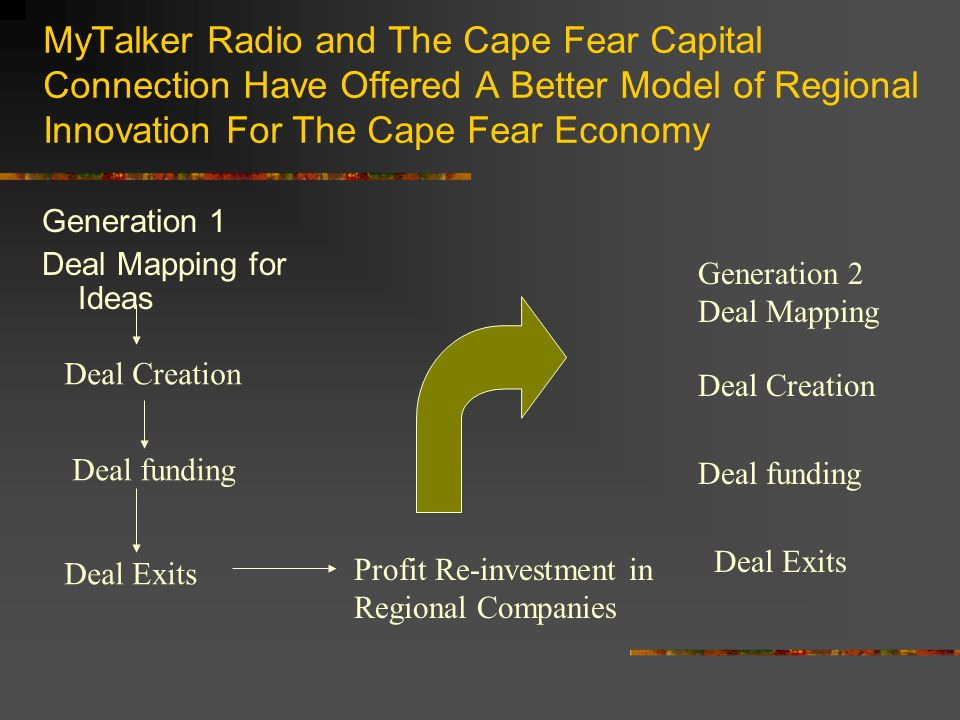 MyTalker Radio and The Cape Fear Capital Connection Have Offered A Better Model of Regional Innovation For The Cape Fear Economy Generation 1 Deal Mapping for Ideas Deal Creation Deal funding Deal Exits Profit Re-investment in Regional Companies Generation 2 Deal Mapping Deal Creation Deal funding Deal Exits