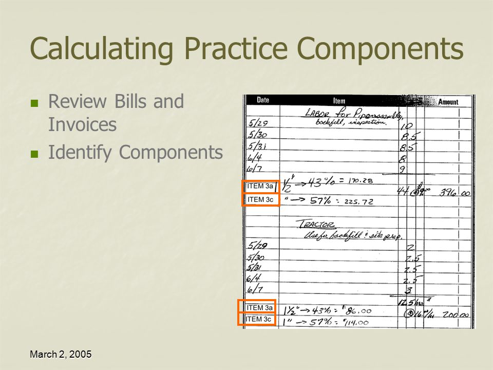 March 2, 2005 Here's the plan… 1.Create cost estimate and bill of materials 2.