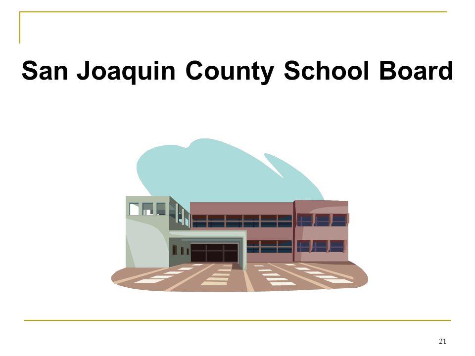 21 San Joaquin County School Board