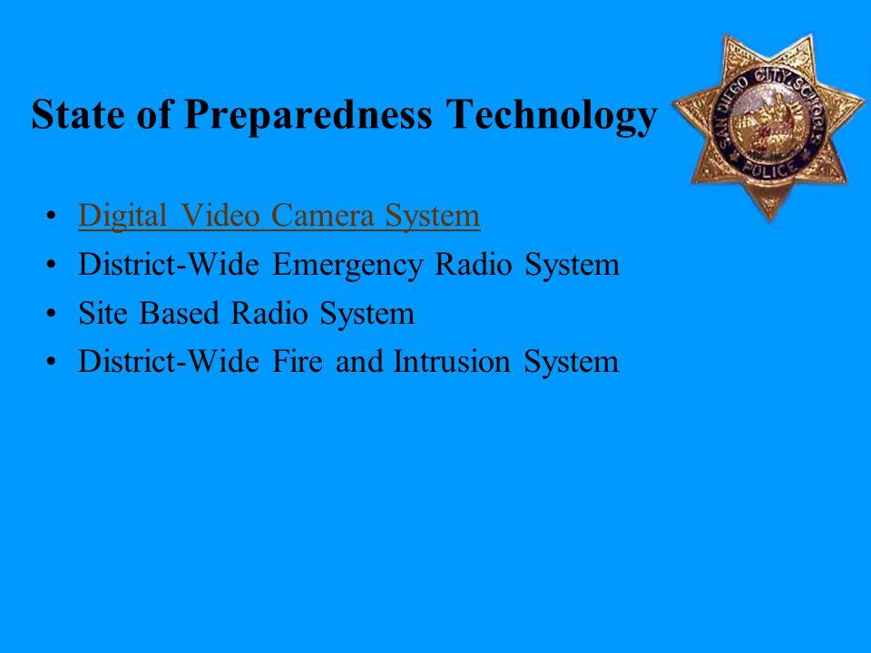 State of Preparedness Technology Digital Video Camera System District-Wide Emergency Radio System Site Based Radio System District-Wide Fire and Intru