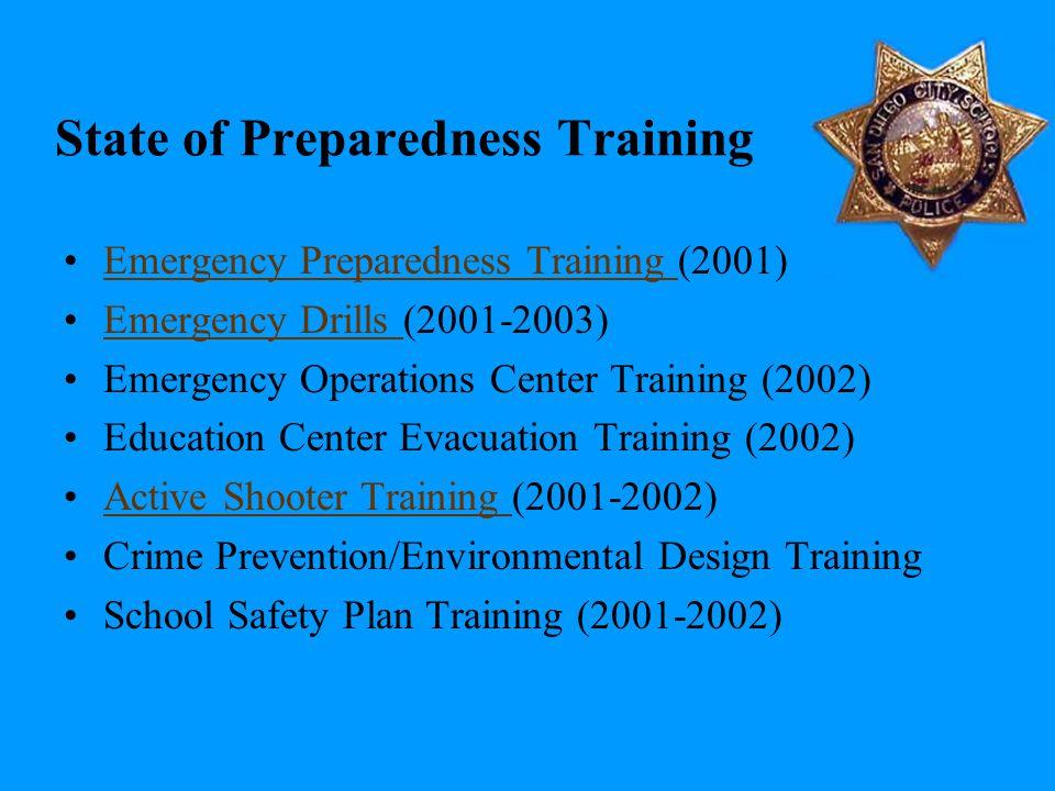 State of Preparedness Training Emergency Preparedness Training (2001)Emergency Preparedness Training Emergency Drills (2001-2003)Emergency Drills Emer
