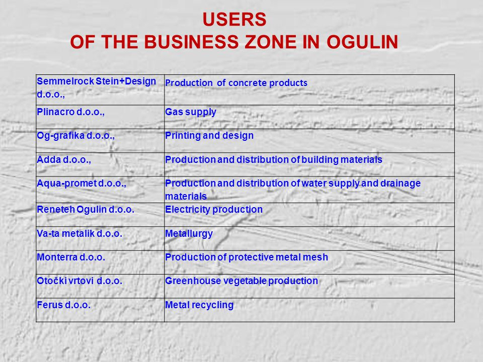 USERS OF THE BUSINESS ZONE IN OGULIN Semmelrock Stein+Design d.o.o., Production of concrete products Plinacro d.o.o.,Gas supply Og-grafika d.o.o.,Printing and design Adda d.o.o.,Production and distribution of building materials Aqua-promet d.o.o., Production and distribution of water supply and drainage materials Reneteh Ogulin d.o.o.Electricity production Va-ta metalik d.o.o.Metallurgy Monterra d.o.o.Production of protective metal mesh Otočki vrtovi d.o.o.Greenhouse vegetable production Ferus d.o.o.Metal recycling