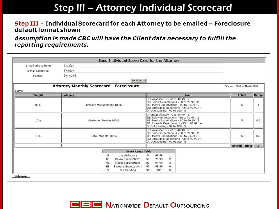 N ATIONWIDE D EFAULT O UTSOURCING Step III – Attorney Individual Scorecard Step III - Individual Scorecard for each Attorney to be emailed – Foreclosure default format shown Assumption is made CBC will have the Client data necessary to fulfill the reporting requirements.