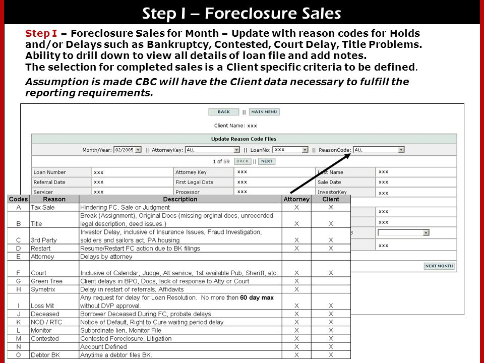 N ATIONWIDE D EFAULT O UTSOURCING Step I – Foreclosure Sales Step I – Foreclosure Sales for Month – Update with reason codes for Holds and/or Delays such as Bankruptcy, Contested, Court Delay, Title Problems.
