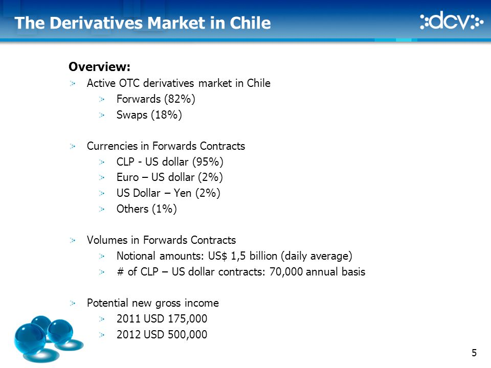 5 The Derivatives Market in Chile Overview: Active OTC derivatives market in Chile Forwards (82%) Swaps (18%) Currencies in Forwards Contracts CLP - US dollar (95%) Euro – US dollar (2%) US Dollar – Yen (2%) Others (1%) Volumes in Forwards Contracts Notional amounts: US$ 1,5 billion (daily average) # of CLP – US dollar contracts: 70,000 annual basis Potential new gross income 2011 USD 175,000 2012 USD 500,000 5