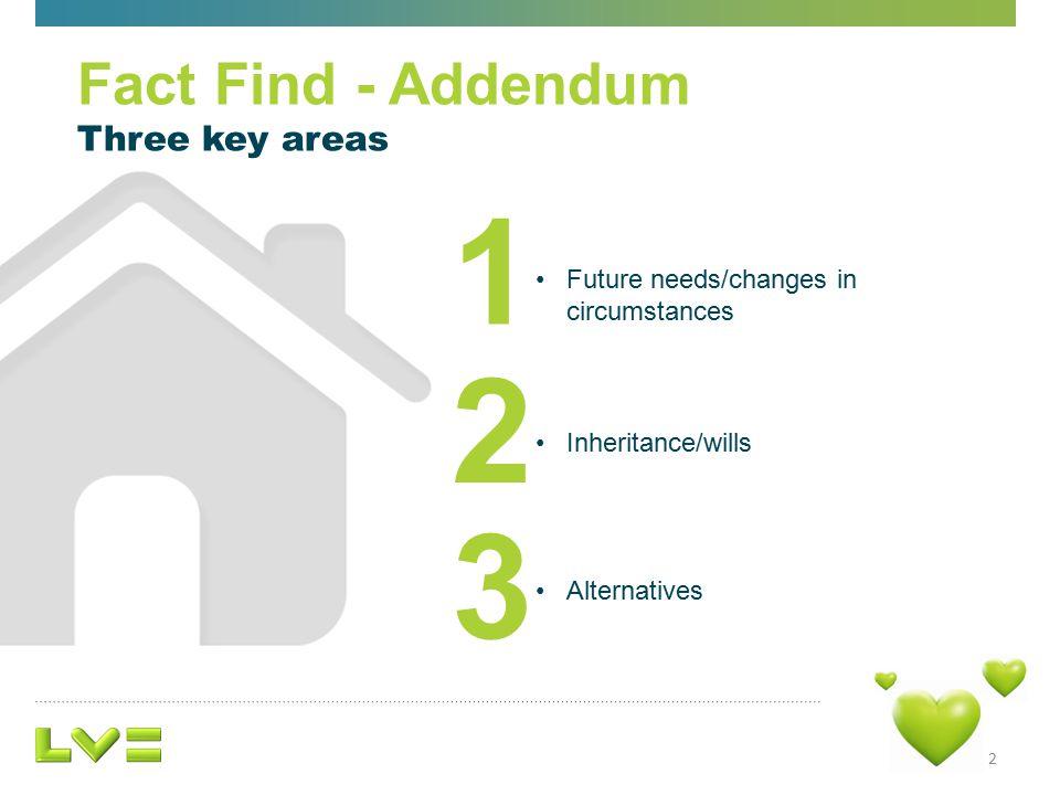 2 1 Future needs/changes in circumstances Inheritance/wills Alternatives Fact Find - Addendum Three key areas 2 3