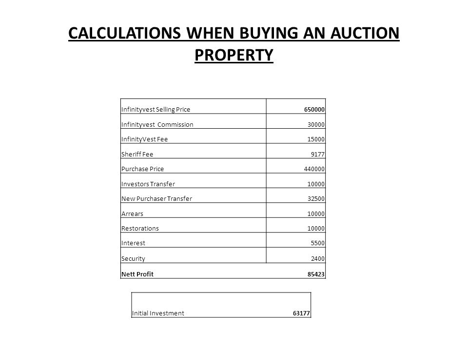 CALCULATIONS WHEN BUYING AN AUCTION PROPERTY Infinityvest Selling Price650000 Infinityvest Commission30000 InfinityVest Fee15000 Sheriff Fee9177 Purchase Price440000 Investors Transfer10000 New Purchaser Transfer32500 Arrears10000 Restorations10000 Interest5500 Security2400 Nett Profit85423 Initial Investment63177