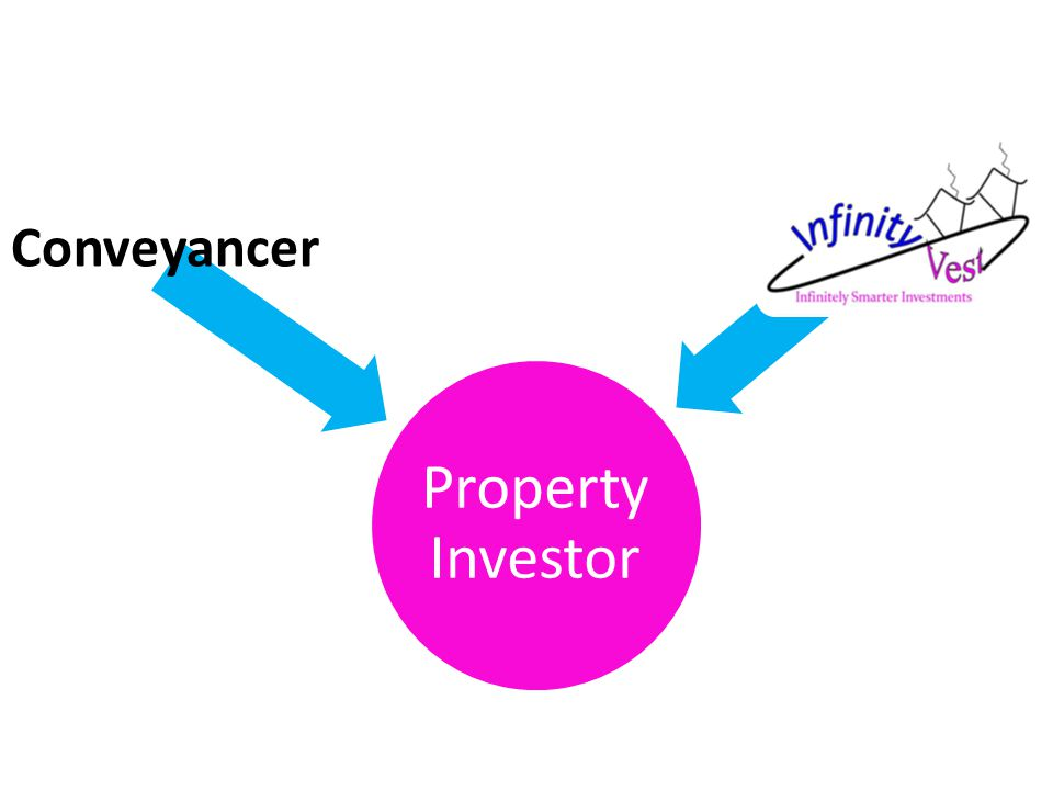 Property Investor Conveyancer