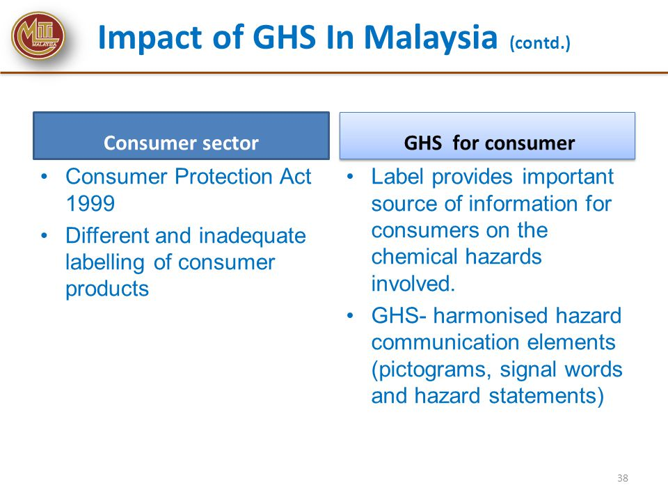 Consumer sector Consumer Protection Act 1999 Different and inadequate labelling of consumer products GHS for consumer Label provides important source
