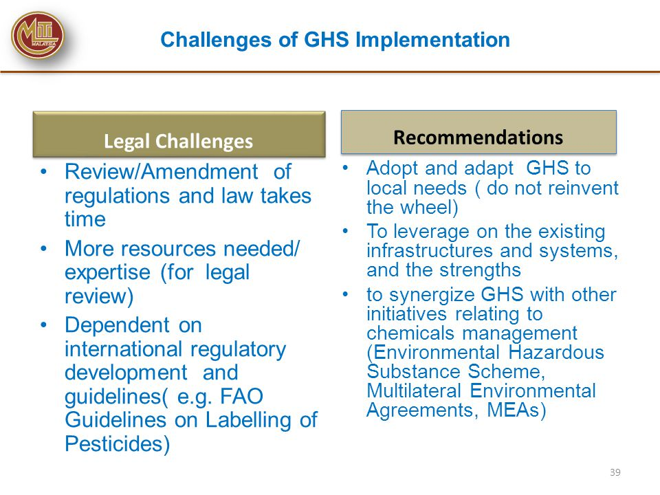 Challenges of GHS Implementation Legal Challenges Review/Amendment of regulations and law takes time More resources needed/ expertise (for legal revie