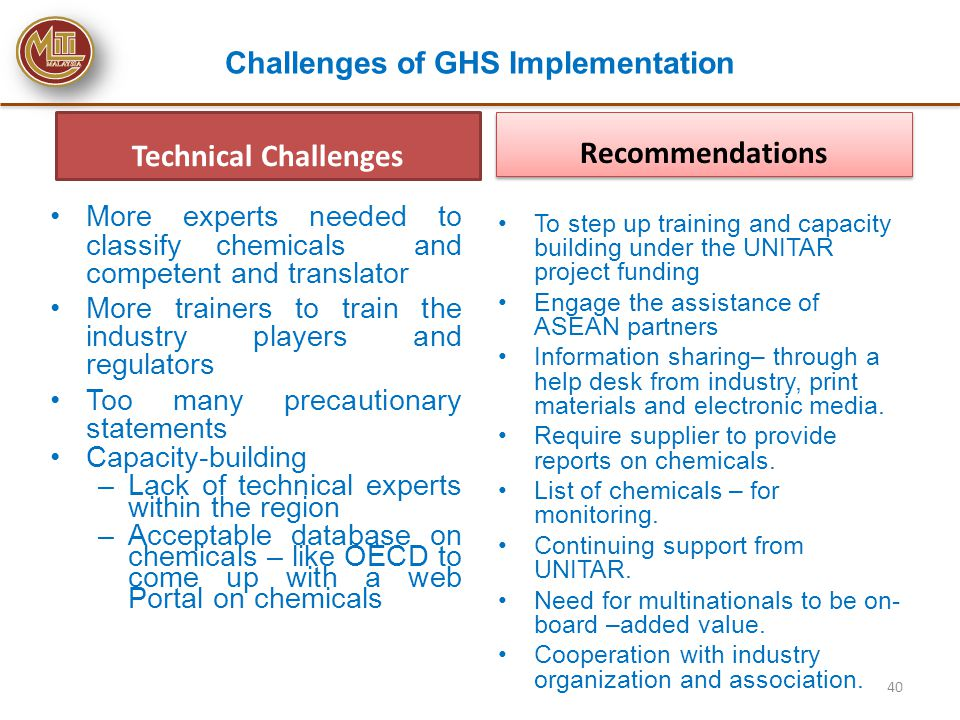 Challenges of GHS Implementation Technical Challenges More experts needed to classify chemicals and competent and translator More trainers to train th