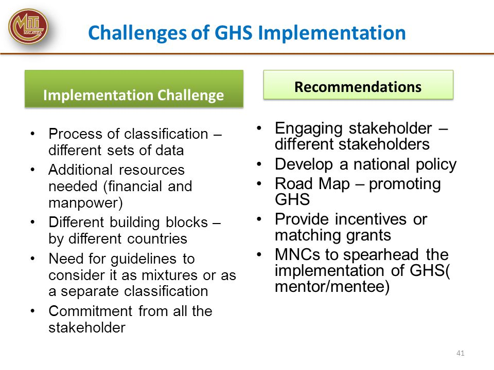 Challenges of GHS Implementation Implementation Challenge Process of classification – different sets of data Additional resources needed (financial an