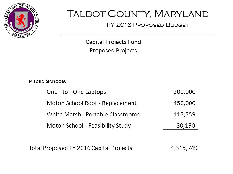 Talbot County, Maryland FY 2016 Proposed Budget Capital Projects Fund Proposed Projects Public Schools One - to - One Laptops 200,000 Moton School Roof - Replacement 450,000 White Marsh - Portable Classrooms 115,559 Moton School - Feasibility Study 80,190 Total Proposed FY 2016 Capital Projects 4,315,749