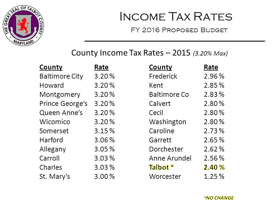 Income Tax Rates FY 2016 Proposed Budget