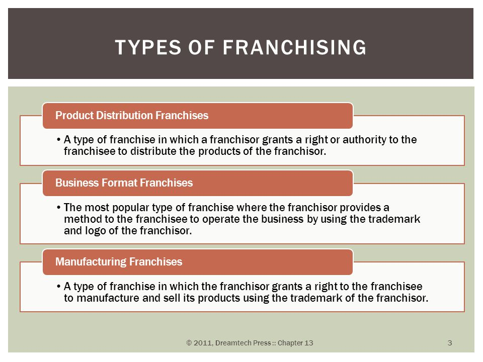 A type of franchise in which a franchisor grants a right or authority to the franchisee to distribute the products of the franchisor. Product Distribu